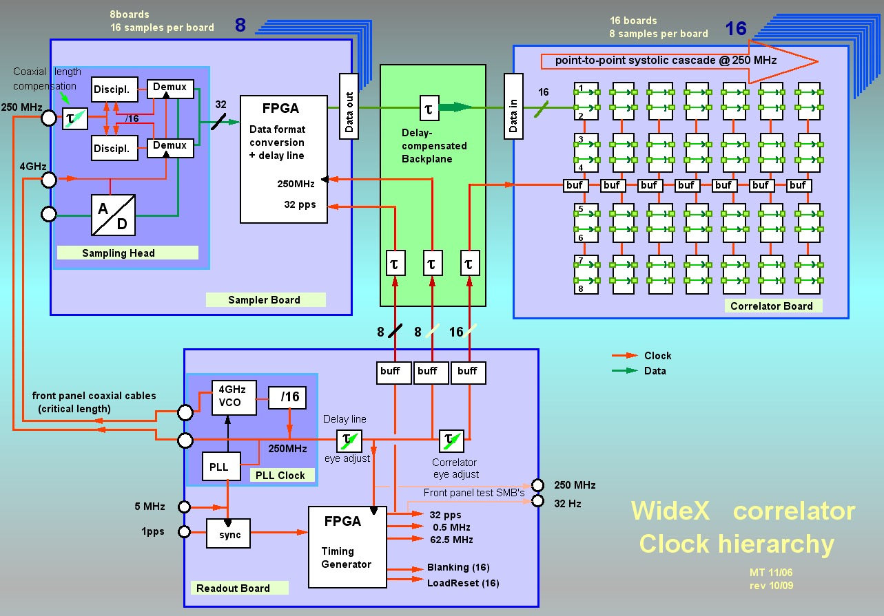 single phase ac generator wiring diagram ac voltage
